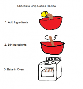 Cookie Activities for Speech and Language
