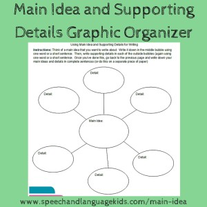 2-1-16 Main Idea Word Web