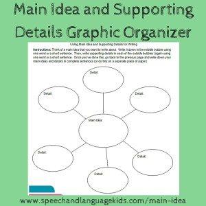 2-1-16 Main Idea Word Web