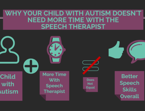 Determining the Speech Therapist's IEP Minutes for Children with Autism